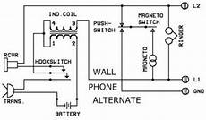 Magneto Telephone Circuits Uydudoktoru