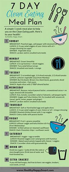 clean eating meal plan sle clean eating meal plan clean eating diet eating plans
