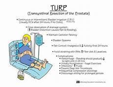 turp full form 53 best nursing men s health images on pinterest
