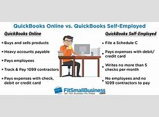 quickbooks how to use guide