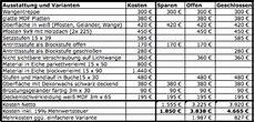 viebrockhaus preisliste pdf viebrockhaus preisliste pdf