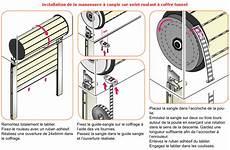 Volet Roulant Systeme Sangle Mesdemos