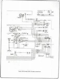 85 chevy truck wiring diagram chevrolet truck v8 1981 1987 electrical wiring diagram