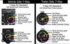 2013 Silverado 7 Pin Trailer Wiring Diagram by Brakes Lock Up On Trailer When Plugged Into 2015 Chevy