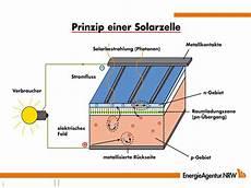 thema photovoltaik solarstrom solareinergie