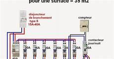 Schema Tableau Electrique Monde De L 233 Lectronique Et L