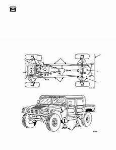 car owners manuals free downloads 1995 hummer h1 on board diagnostic system hummer h1 manual