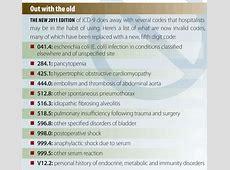 chronic aspiration icd 10