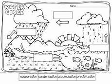 earth science water cycle worksheets 13266 weather all about weather math literacy and more elementary science kindergarten science