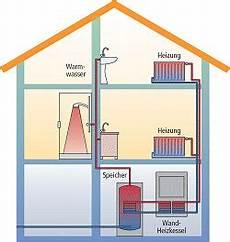durchlauferhitzer durchlauferhitzer oder warmwasserspeicher