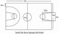 Gambar Lapangan Bola Basket Beserta Ukurannya Brainly Co Id