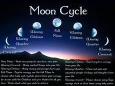 Your Moon Phases And When To Do Special Things For
