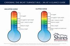 Horse Blanket Temperature Chart Fahrenheit Shires Winter Turnout Rugs