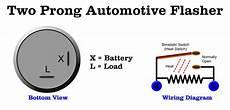 automotive gtsparkplugs