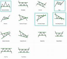 Forex Amazon Books Picture Of Japan Flag | 17 best images about trading candlestick patterns on