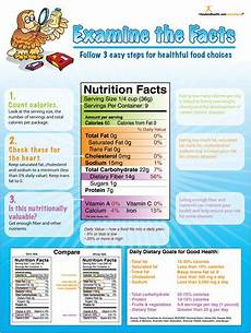 do you know how to read food labels properly nutrition