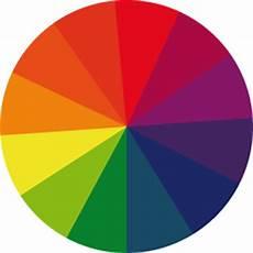 farbenlehre der farbkreis nach itten gerhard bergmann