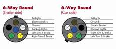 six prong trailer wiring choosing the right connectors for your trailer wiring