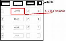 javascript get id from html table when clicking an input inside the table stack overflow