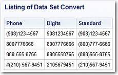 Sas Phone Number by Standardizing Phone Numbers Using Sas Sas Learning Post
