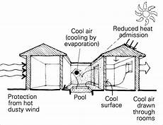 house plans for cold climates shading yourhome