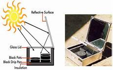 How To Make A Solar Cooker In Different Steps