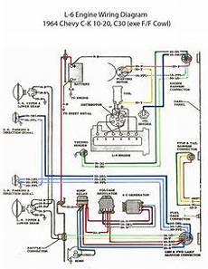 64 chevy c10 wiring diagram chevy truck wiring diagram 64 chevy truck ideas pinterest