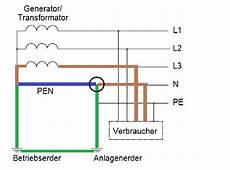 warum ist der neutralleiter geerdet tn c s system