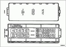 fuse diagram for 2000 ford ranger up 2000 ford ranger fuse panel diagram wiring diagram and schematic diagram images