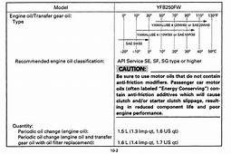 Decode Motorcycle Vin Number Yamaha  Reviewmotorsco