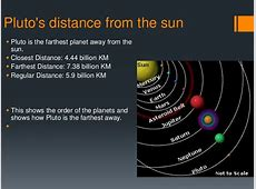 planet distances from the sun
