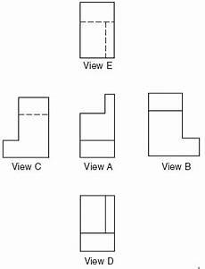 Gambar 3 Dimensi Ortogonal Inspirasi Desain Menarik
