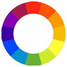 couleur chaude froide couleurs chaudes et froides wikip 233 dia