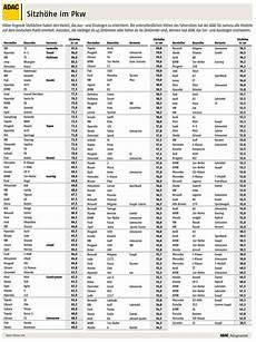 adac liste f 252 r leichtes ein und aussteigen mit engem - Sitzhöhe Auto Vergleich