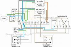 central heating wiring diagram s plan s plan central heating system
