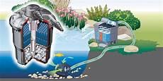 Teichfilter Eigenbau Technik - types of pond filters every pond owner should consider