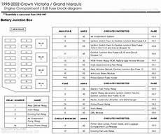 1989 ford ltd crown fuse box diagram 1989 ford ltd crown fuse box diagram previous wiring diagram