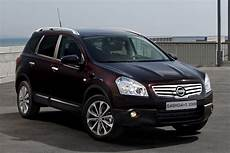 Nissan Qashqai Verbrauch - nissan qashqai technische daten und verbrauch