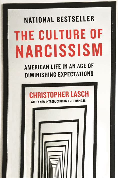Narcissism Theory
