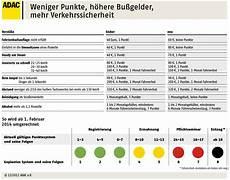 punkte in flensburg 2015 busfahrermagazin flensburg weniger punkte h 246 here bu 223 gelder