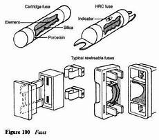 fl70 fuse holder diagram fuse and switching devices defintions electrical knowhow