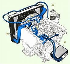 systeme de refroidissement probl 232 mes de refroidissement d une voiture minute auto fr