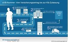 Elektronische Versicherungsbest 228 Tigung Evb Nummer