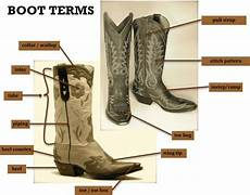 What All The Parts Of A Cowboy Boot Are Called