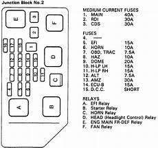 94 supra fuse box diagram 97 toyotum celica fuse box