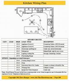 simple electrical wiring diagrams basic light switch diagram pdf 42kb light switch