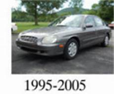 free online auto service manuals 1996 hyundai sonata security system hyundai accent 1995 1999 service workshop repair manual