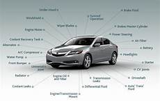 benefits of the acura certified pre owned program