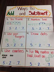 6 Different Ways In Which You Can Add Color To Your Home kindergarten ways to add subtract anchor chart