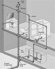 Bathroom Plumbing Vent Location by Plumbing Roof Vents A Bed My Construction
